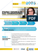 ETAPAS COORDINADORES ECDF