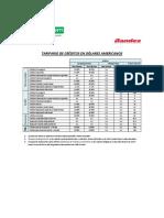 636723512264744363Tarifario de Créditos en Dólares Americanos-08-2018