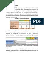 Presupuestos y Costos