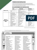 DI_definition_and_strategies.pdf