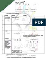 Formulas Derivadas