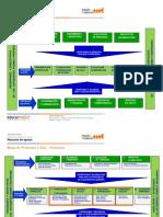 grafica_procesos_clave.pdf