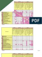 46321097 Segregation of Duties Framework