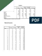 frecuencias de diagnostico comunitario montecristo 2018 individual.DOC