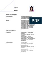 Imee Congress CV