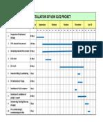 CLO2 bar chart.pdf