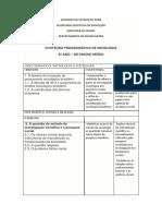 Conteudos de Sociologia EM (3)