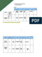 Prevención, Documento Comunal de Apoyo Planificacion (1)