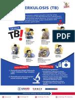 POSTER_TB_APA ITU TB.pdf