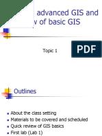 intro of GIS