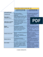 CUADRO CONSTITUCIÓN POLÍTICA...scri.pdf