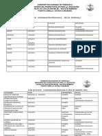 Plan de Accion Coordinacion Pedagogica (3)