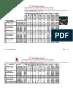 Daftar Harga Rubber Sheeting.pdf