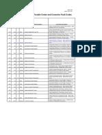 Codigos de Falla Qsb6.7