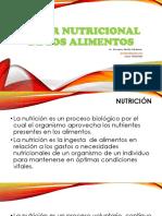 2 Valor Nutricional 2da Clase