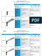 All-In-One Solar Street Light (an-IsSL-A) Price List