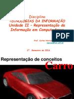 Unidade II - Representação de Informações Em Computadores