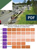 PROCEDIMIENTO (SOP)DE OPERACIÓN DE CONTROL POR SINIESTRO MÚLTIPLE Y DERRAME DE COMBUSTIBLE