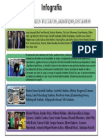 Infografiamundialkarenserna10.docx