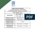 Nuevo Cronograma UNEXPO aprobado por C.U. 21/1010