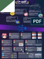 Infográfico de Bounties