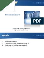 Infraestructura de TI 2019 I