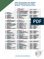 Calendario Oficial-Apertura 2019 1era Div.
