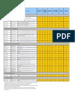 Copy of HP Compaq Consumer Price List-10th Aug'101