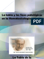 47508235-Principios-Generales-de-Homotoxicologia-III.pptx