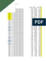 Raft Analysis 13-03-13