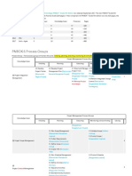 Resume PMBOK 6th Ed