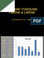 Anatomi Fisiologi Faring Laring