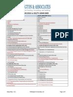 2-Handout-IATF-16949-Clause-Map-2016-to-2009.pdf