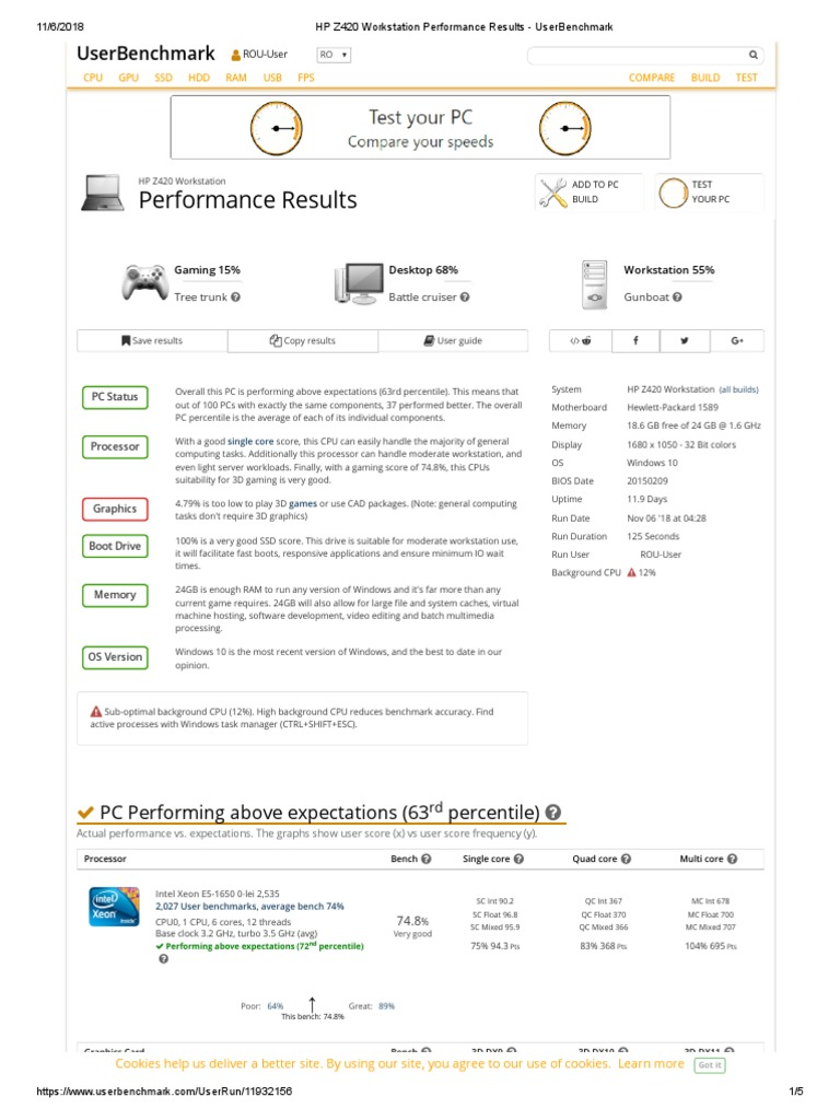 HP Z420 Workstation Performance Results - UserBenchmark