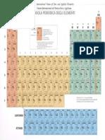 Tavola Periodica IUPAC