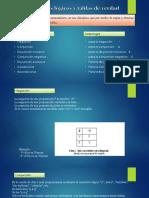 Operadores Logicos,Funcionesbooleanas,Conjuntos ...