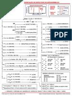 Guia de Interpretação FTIR Da SBQ