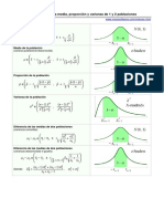 formulas intervalos de confianza.pdf
