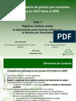 GESTIÓN POR RESULTADOS URUGUAY 2015-2050