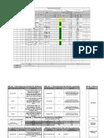 GS-F-001 Matriz de Peligros y Valoración de Riesgos (1)