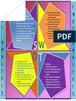 Swot Analysis Template 17 (Repaired) (Repaired)
