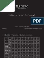 Madero Tabela Nutricional