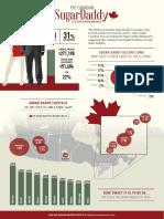 136504462-Profile-of-a-Canadian-sugar-daddy-SeekingArrangement-com.pdf