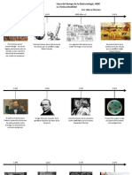 Linea Tiempo Biotecnologia