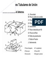 Defectos FCAW.pdf