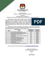 Pengumuman Dct - Surabaya Fix