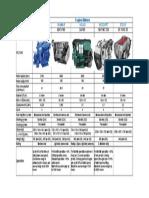 Marine Engine Comparison 180 Horse Power