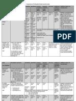 Prehospital Stroke Severity Scale Comparison