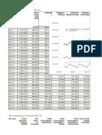 GDP file