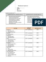 Prota PJOK Kelas 4 TP 2017-2018